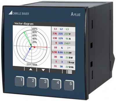 APLUS功率及谐波测量利器 - 专注于家用电器领域的能耗测量