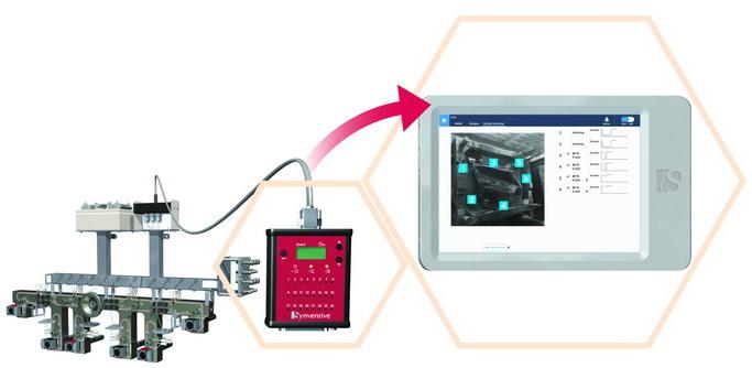 圣万提宣布推出全新Synflow®技术