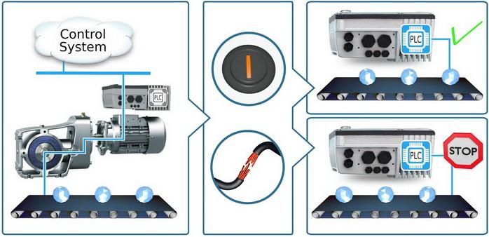 诺德智能驱动系统可实现本地控制 允许集中式和自主式操作